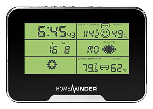 HomeMinder Remote Video and Temperature Monitoring System